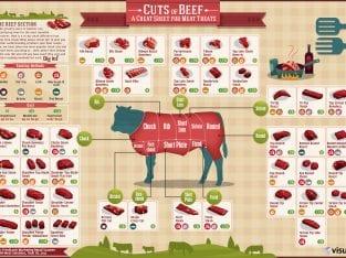 Pemborong Daging Halal