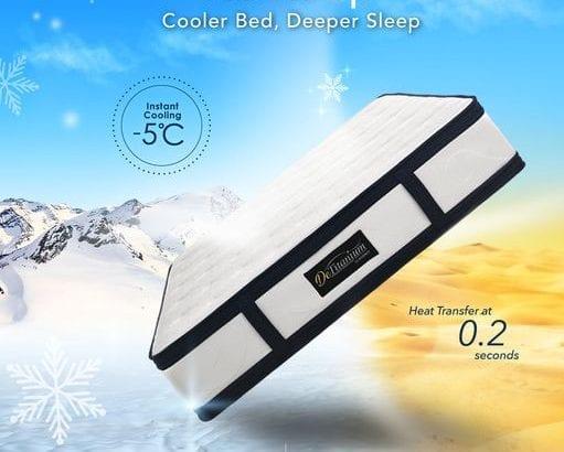 DeTitanium mattress